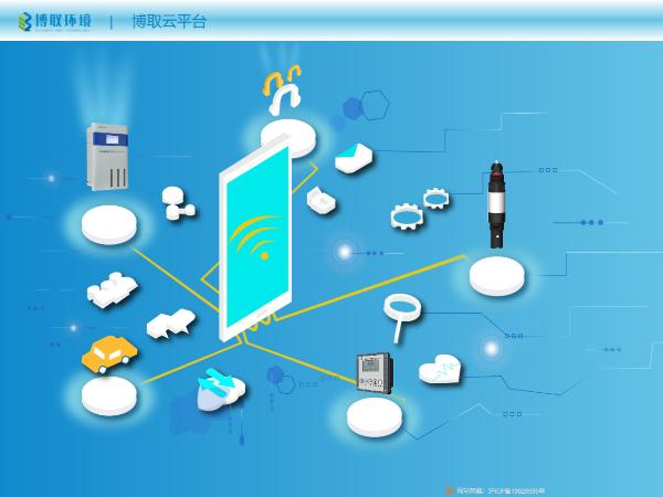 博取云平台Boqu Cloud V1.0